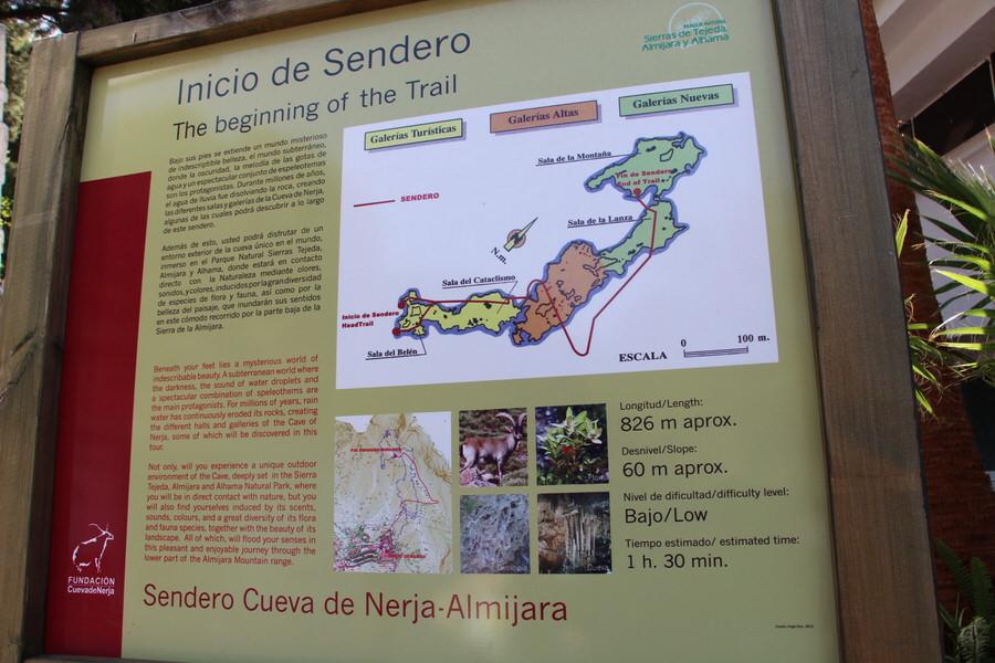 Cartel explicativo Sendero Cueva de Nerja